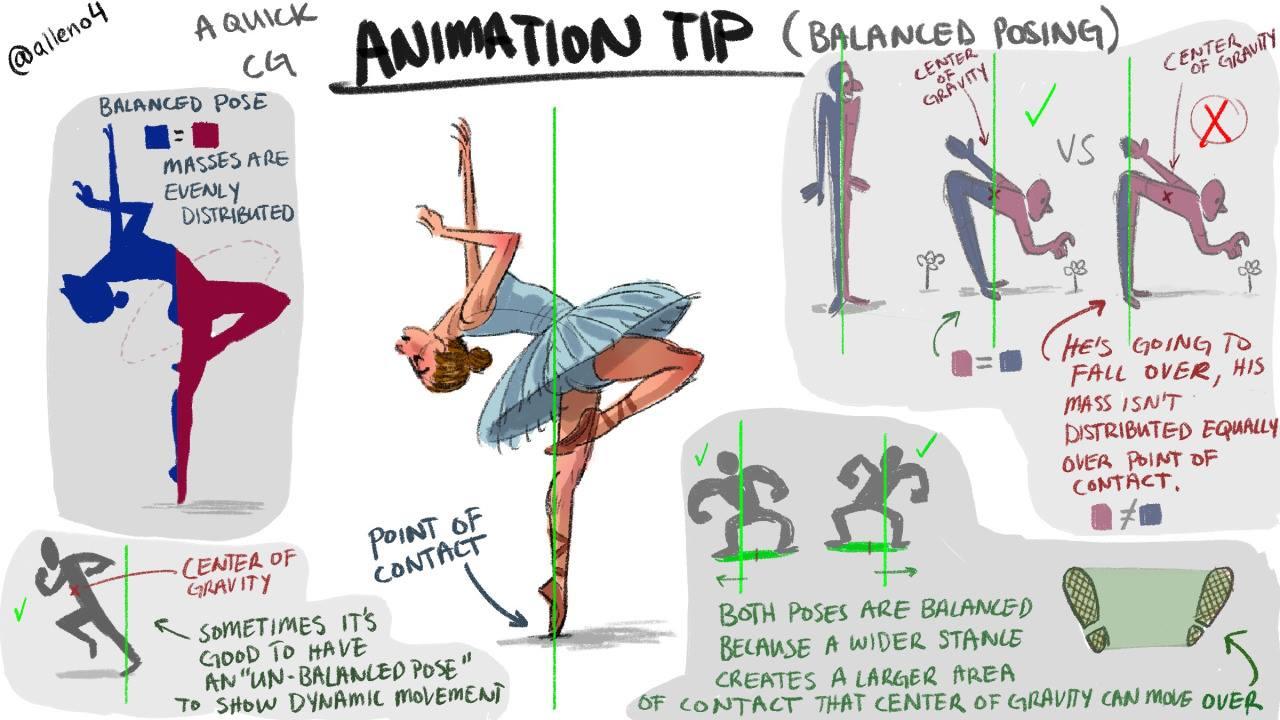 lesson  biomechanics and balance  u2013 thinking animation